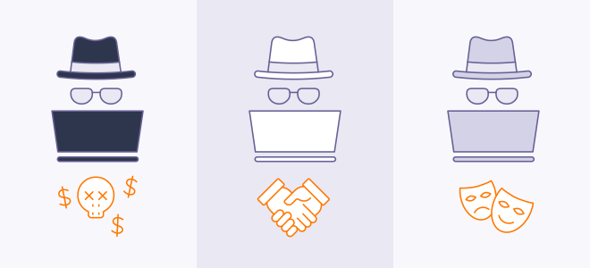 Hackers can be split into 3 categories: black hate, grey hat, and white hat.