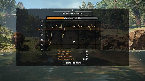 Far Cry Primal benchmark