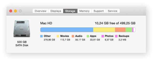 """Checking storage space  on MAC OS via """"About this Mac"""""""