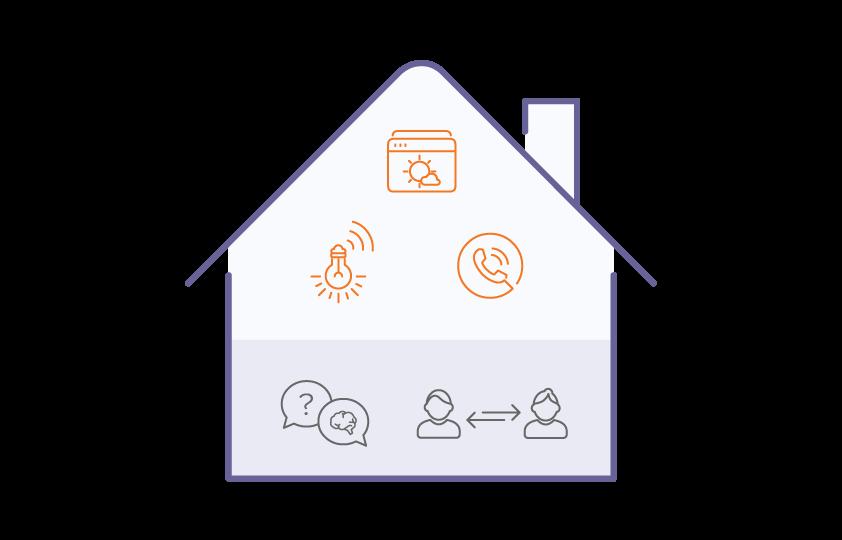 Smarthome-system_Alexa