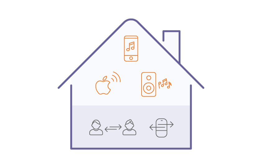 Smarthome-system_Siri