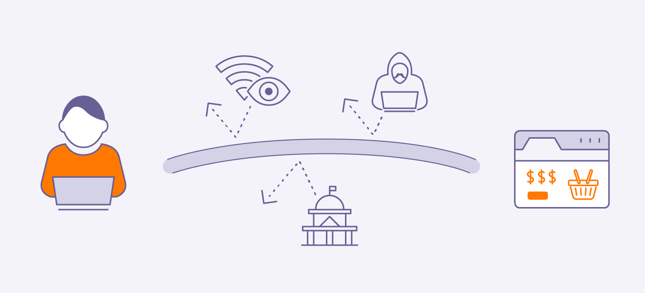 A VPN encrypts your internet connection, which can help you avoid ISPs that throttle your internet based on the websites you visit.