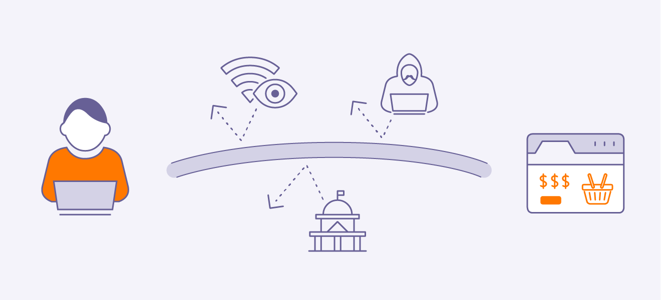 Avast SecureLine VPN prevents advertisers, governments, and your ISP from spying on you.