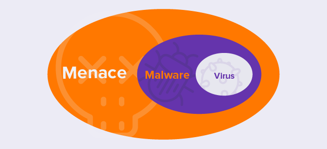 Threat-diagram_FR