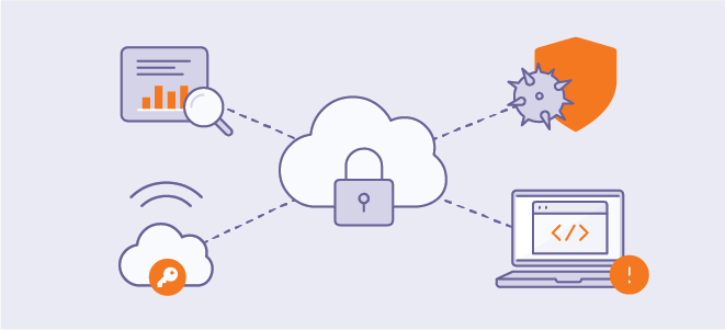 Illustration of cloud security measures: compliance and data control, private clouds, antivirus, data encryption.