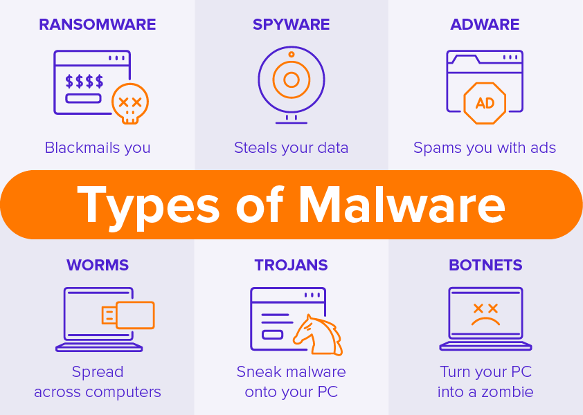 Types_of_Malware