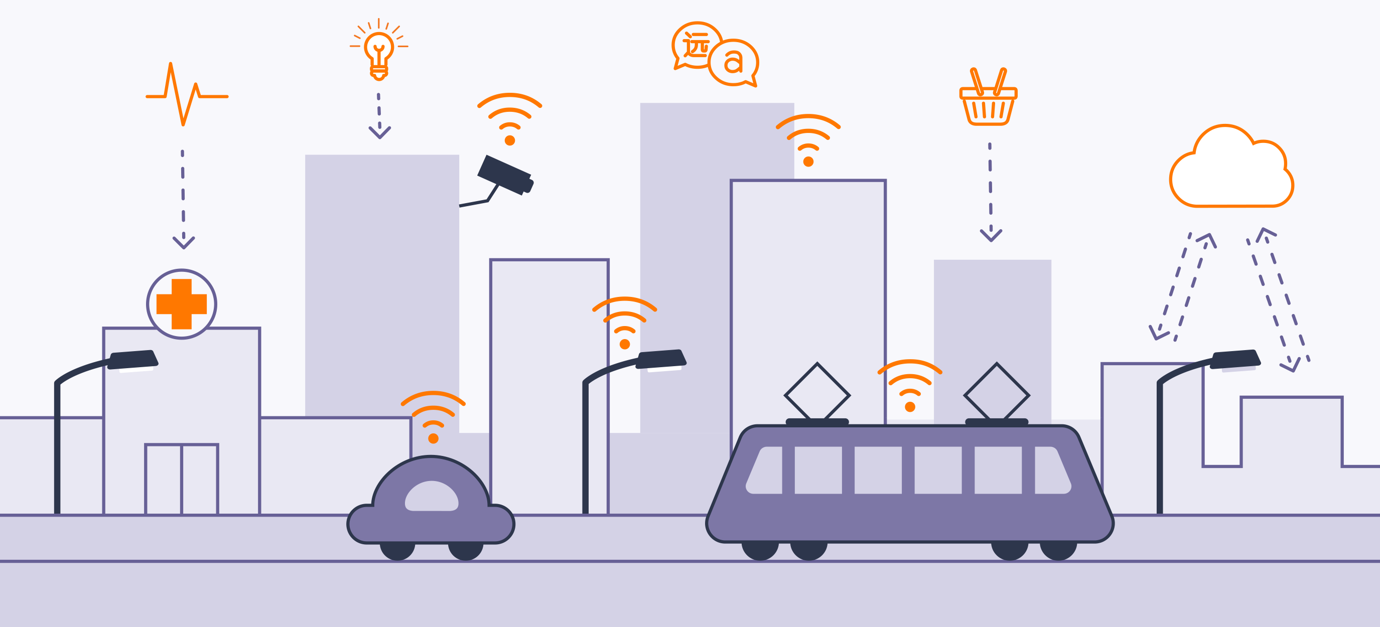 What_is_the_IoT-Smart_City-2
