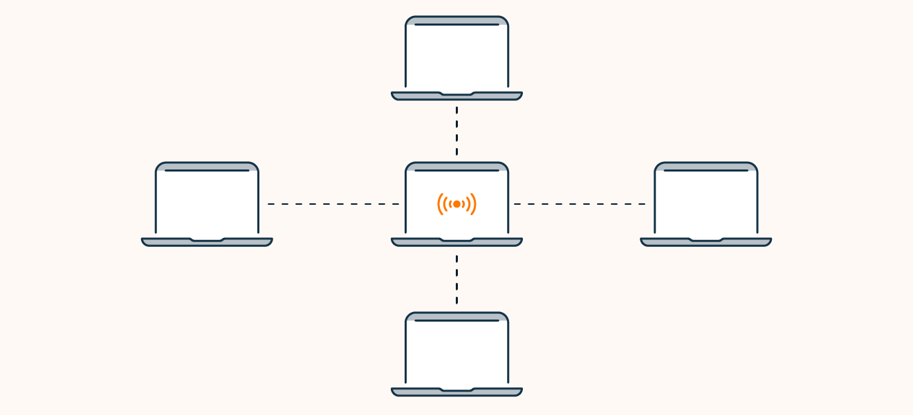 Centralized client-server botnets are built around a command and control server.