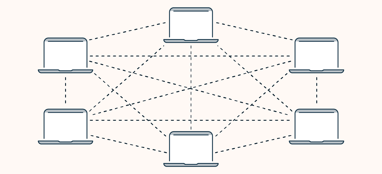 Decentralized peer-to-peer (P2P) botnets do not feature a central command and control server