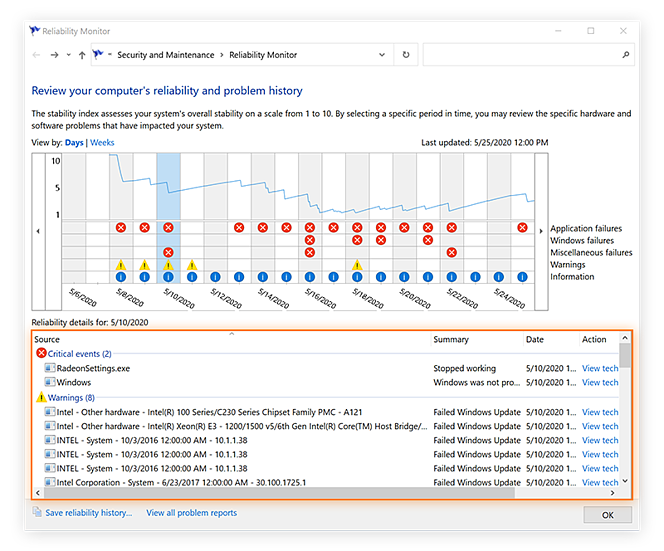 The Windows Reliability Monitor utility in Windows 10